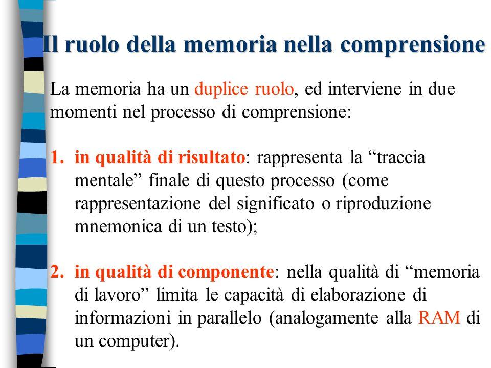 Il ruolo della memoria nella comprensione