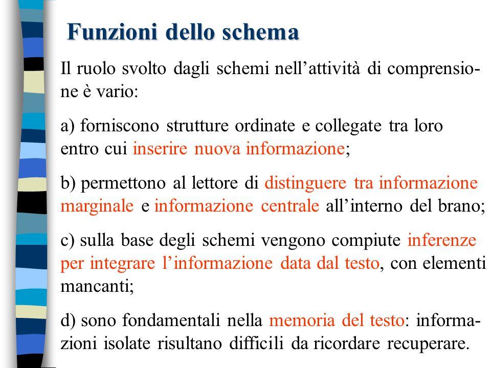 Funzioni dello schema Il ruolo svolto dagli schemi nell'attività di comprensio- ne è vario: a) forniscono strutture ordinate e collegate tra loro.