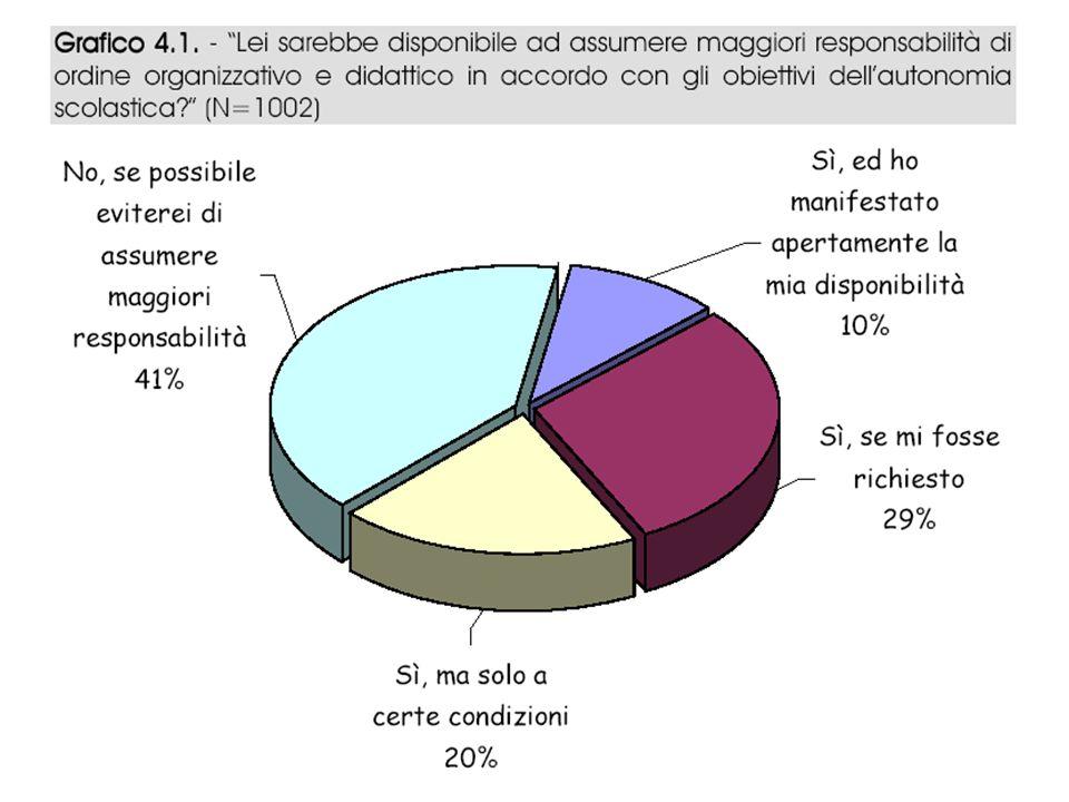 SSIS Rovereto, a cura di Ernesto Passante 31 gennaio 2005