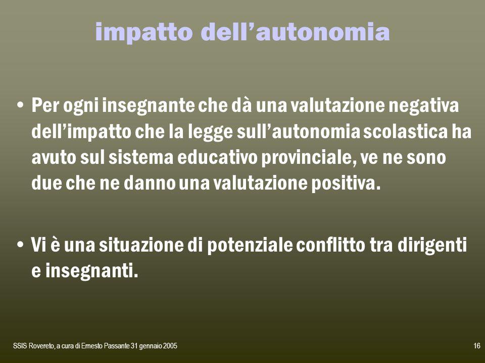 impatto dell'autonomia