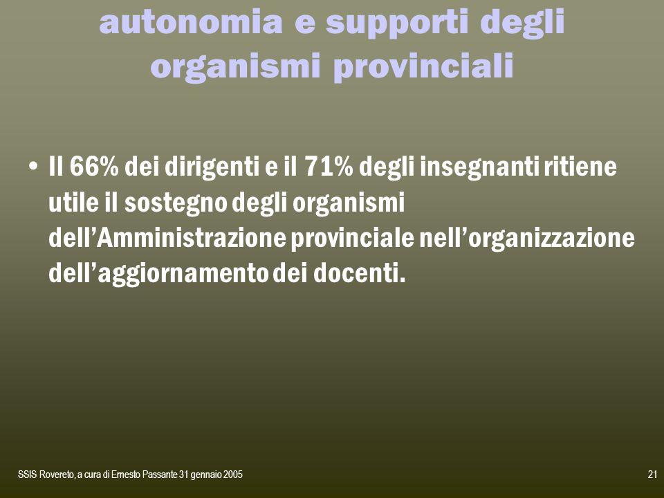 autonomia e supporti degli organismi provinciali