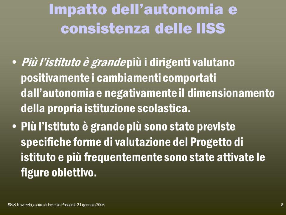 Impatto dell'autonomia e consistenza delle IISS