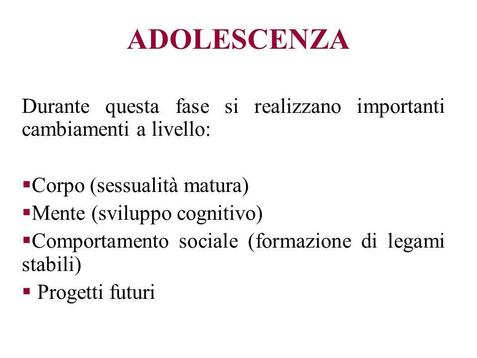 ADOLESCENZA Durante questa fase si realizzano importanti cambiamenti a livello: Corpo (sessualità matura)