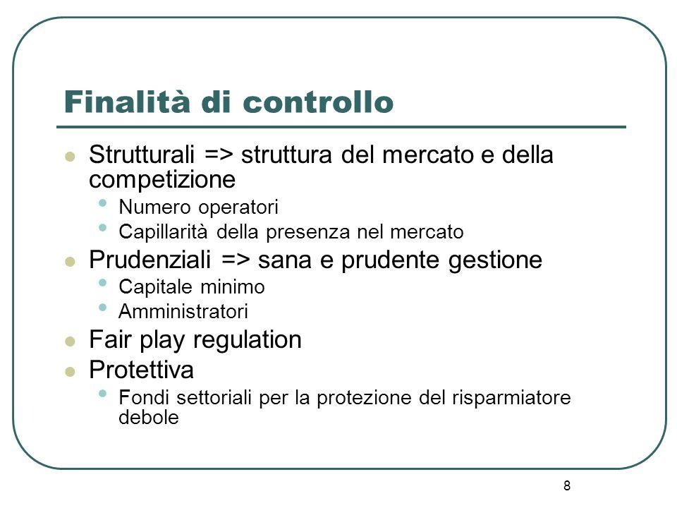 Finalità di controllo Strutturali => struttura del mercato e della competizione. Numero operatori.