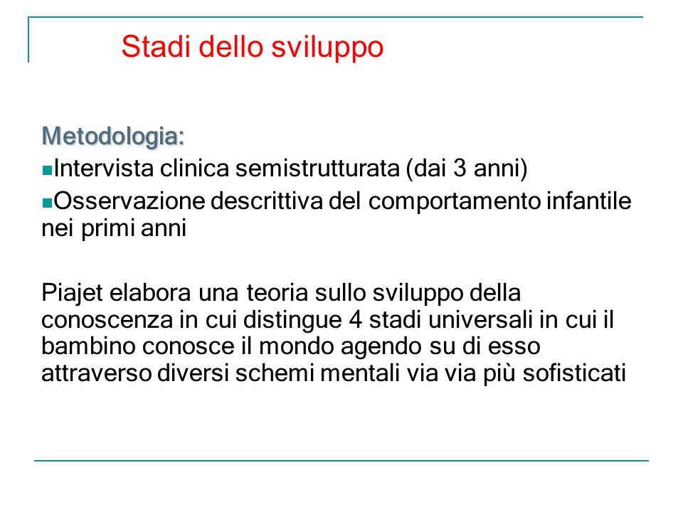 Stadi dello sviluppo Metodologia:
