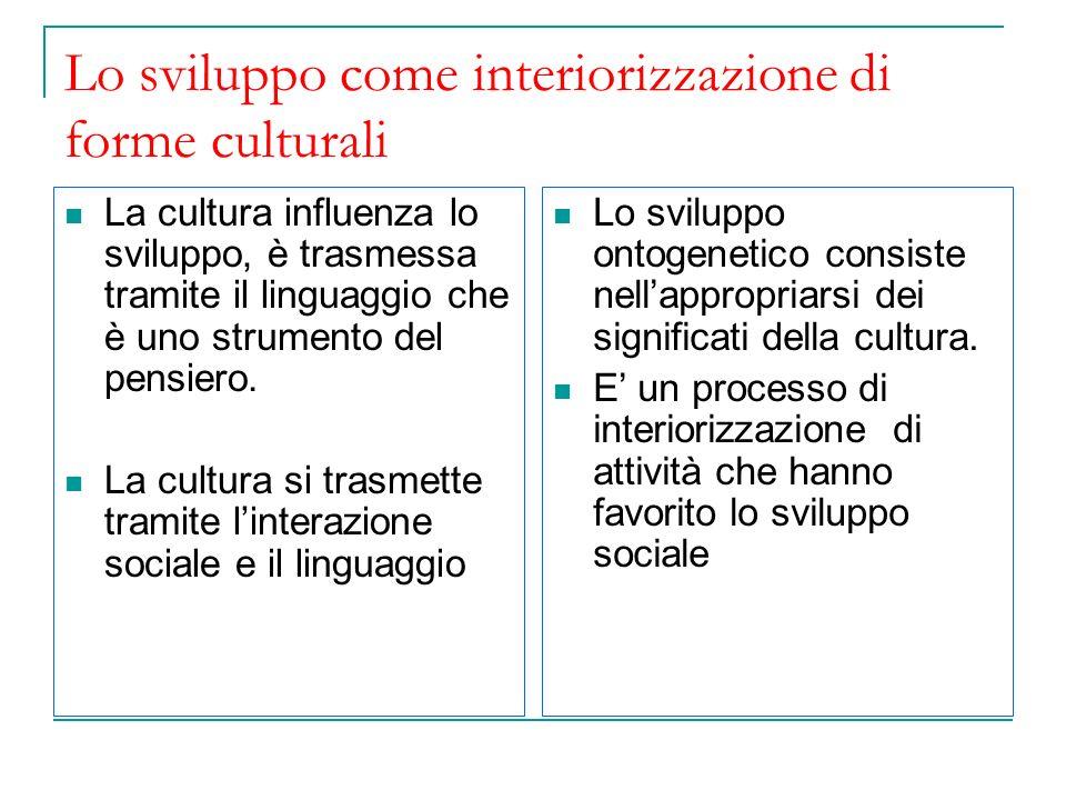 Lo sviluppo come interiorizzazione di forme culturali