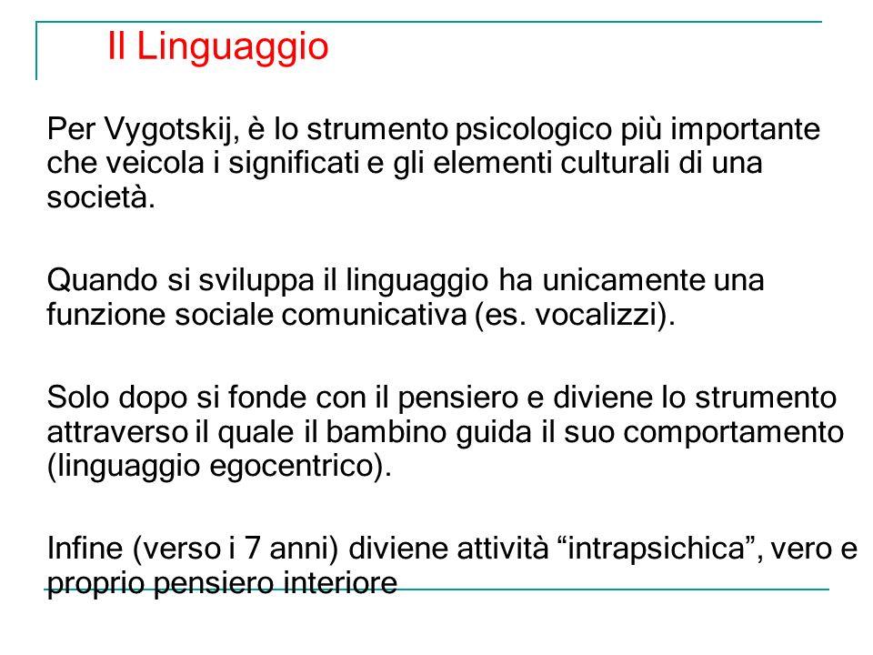Il Linguaggio Per Vygotskij, è lo strumento psicologico più importante che veicola i significati e gli elementi culturali di una società.