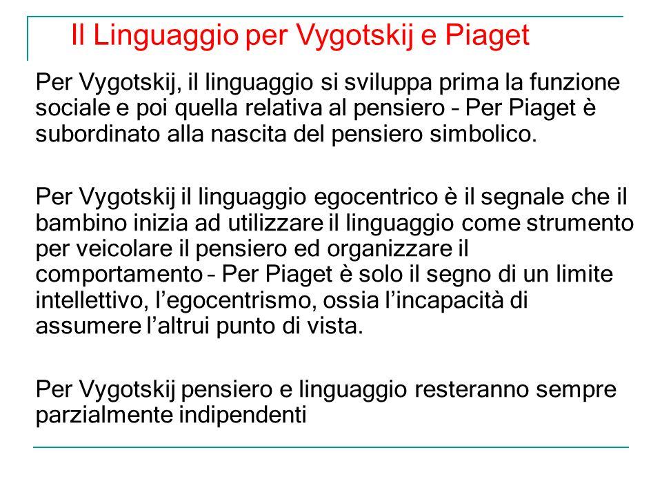 Il Linguaggio per Vygotskij e Piaget