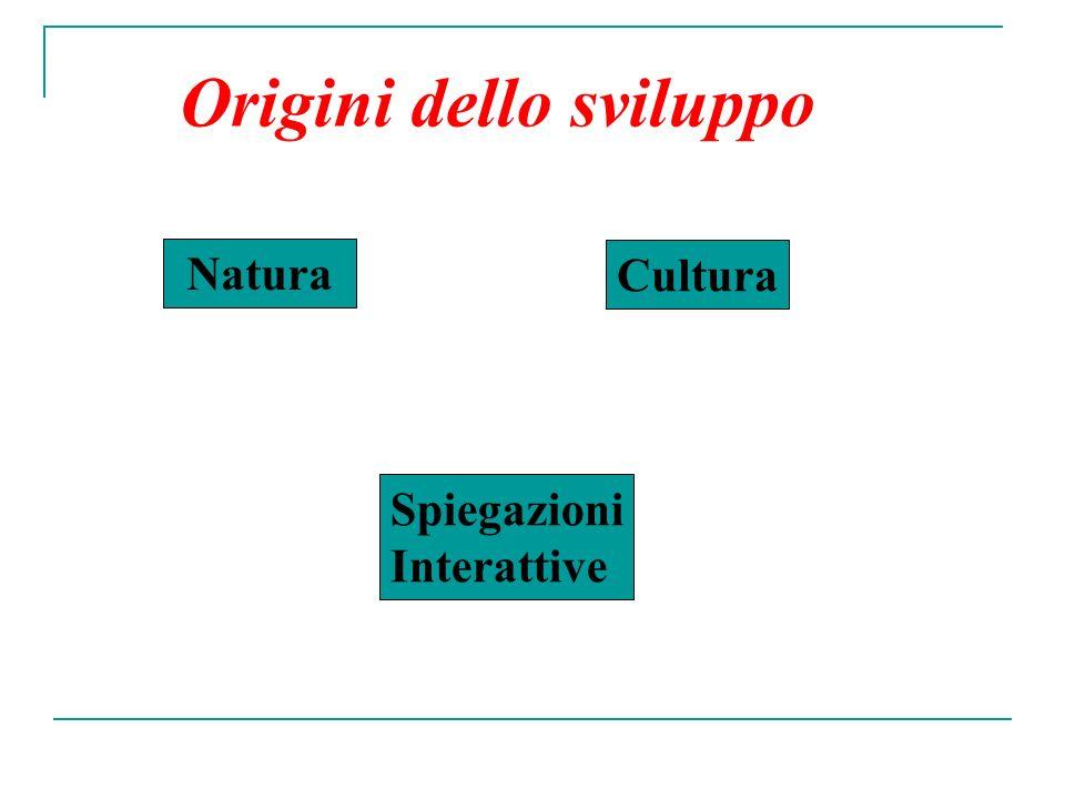 Origini dello sviluppo