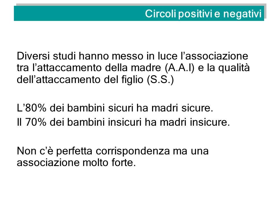 Circoli positivi e negativi
