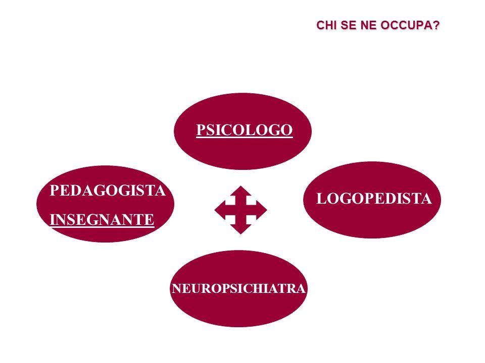 PSICOLOGO PEDAGOGISTA INSEGNANTE LOGOPEDISTA NEUROPSICHIATRA