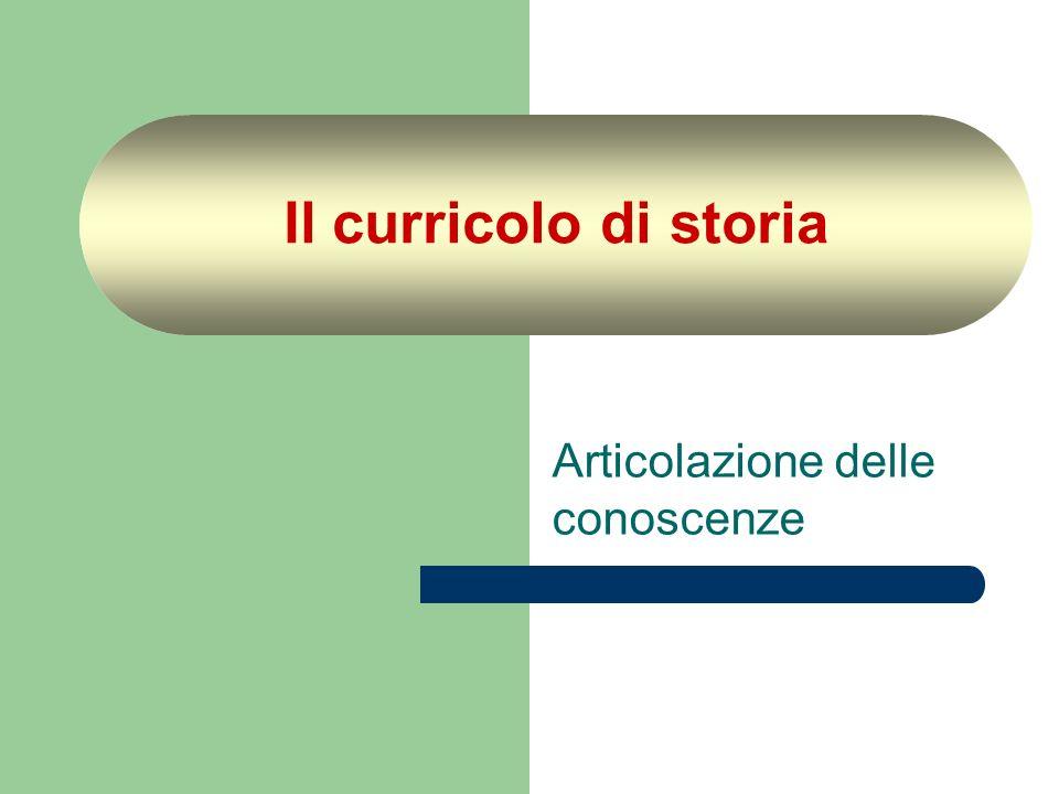 Articolazione delle conoscenze