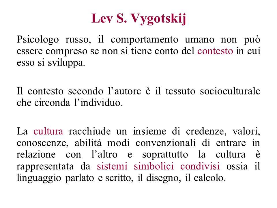 Lev S. Vygotskij Psicologo russo, il comportamento umano non può essere compreso se non si tiene conto del contesto in cui esso si sviluppa.
