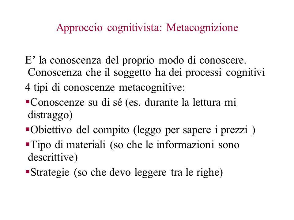 Approccio cognitivista: Metacognizione
