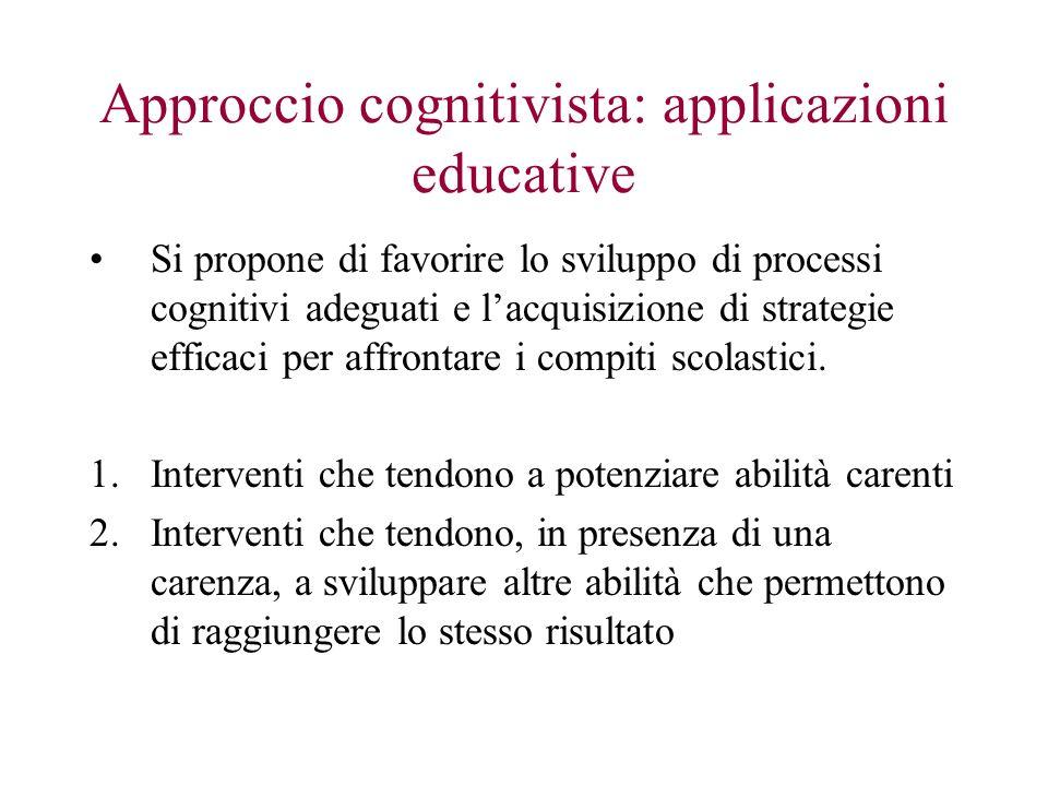 Approccio cognitivista: applicazioni educative