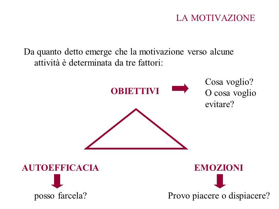 LA MOTIVAZIONE Da quanto detto emerge che la motivazione verso alcune attività è determinata da tre fattori: