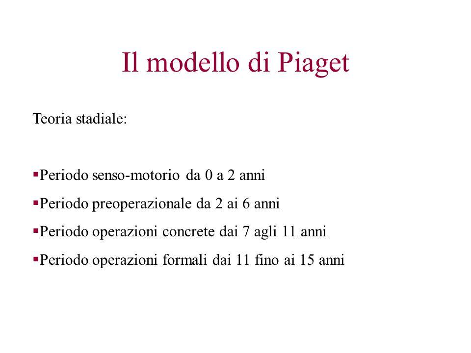 Il modello di Piaget Teoria stadiale: