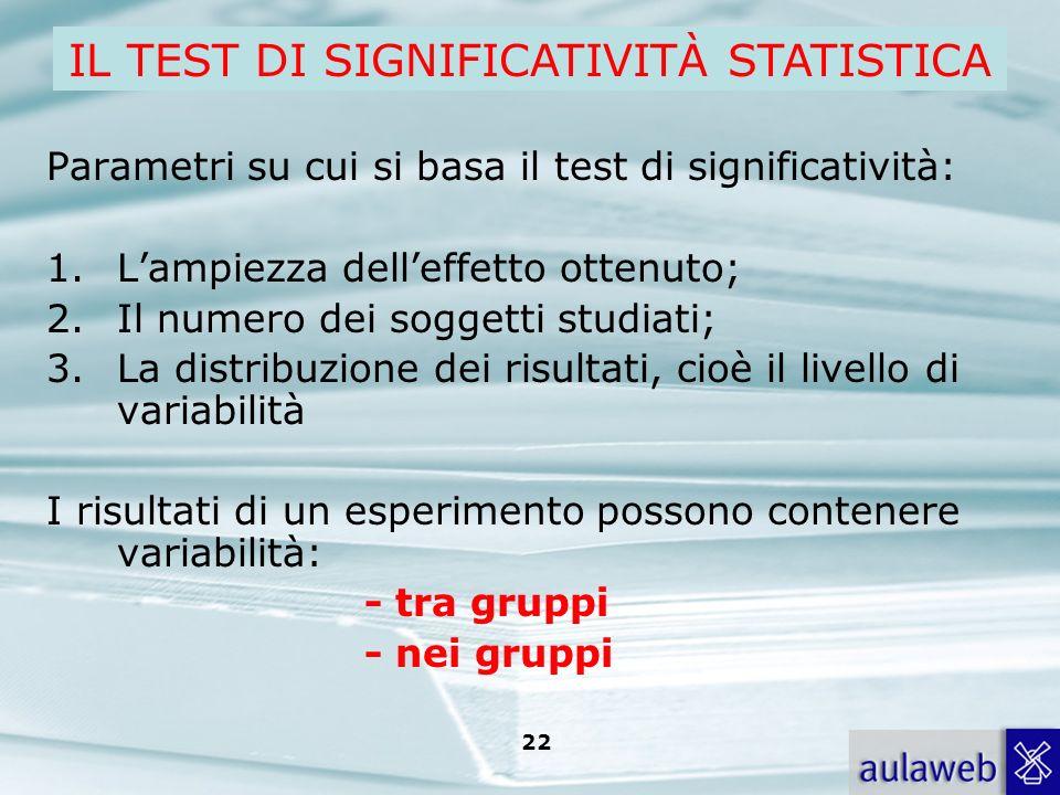 IL TEST DI SIGNIFICATIVITÀ STATISTICA