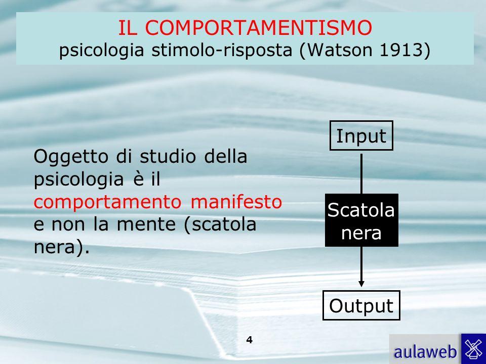 IL COMPORTAMENTISMO psicologia stimolo-risposta (Watson 1913)