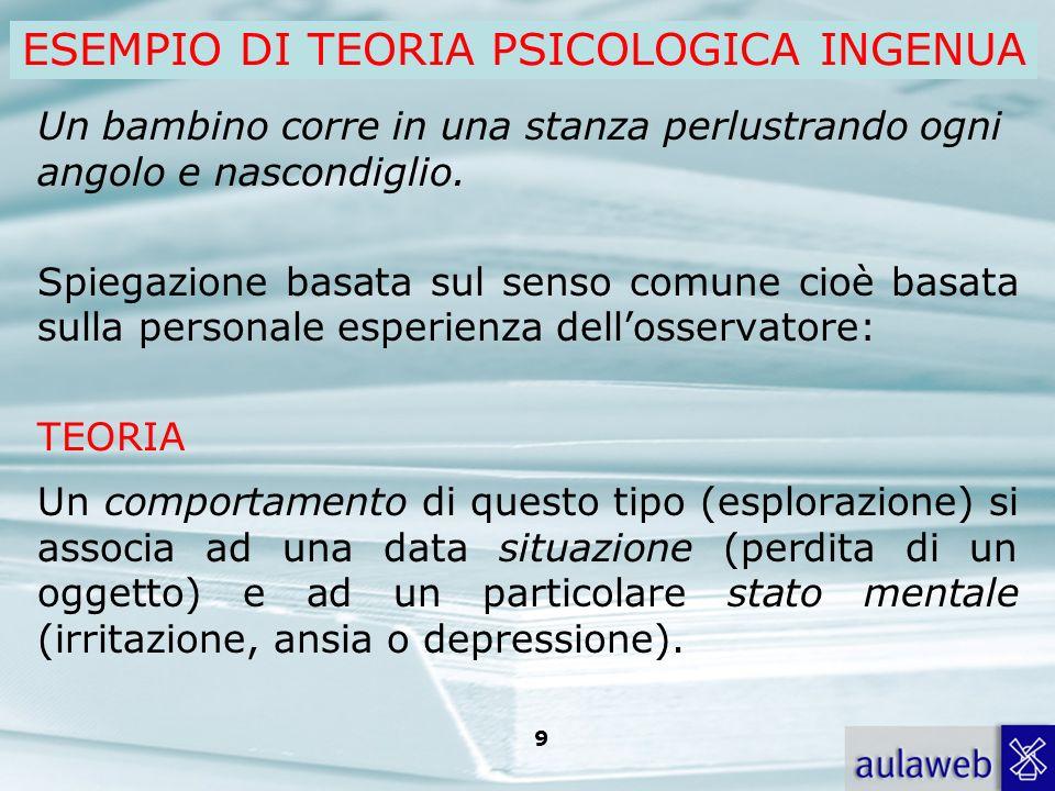 ESEMPIO DI TEORIA PSICOLOGICA INGENUA