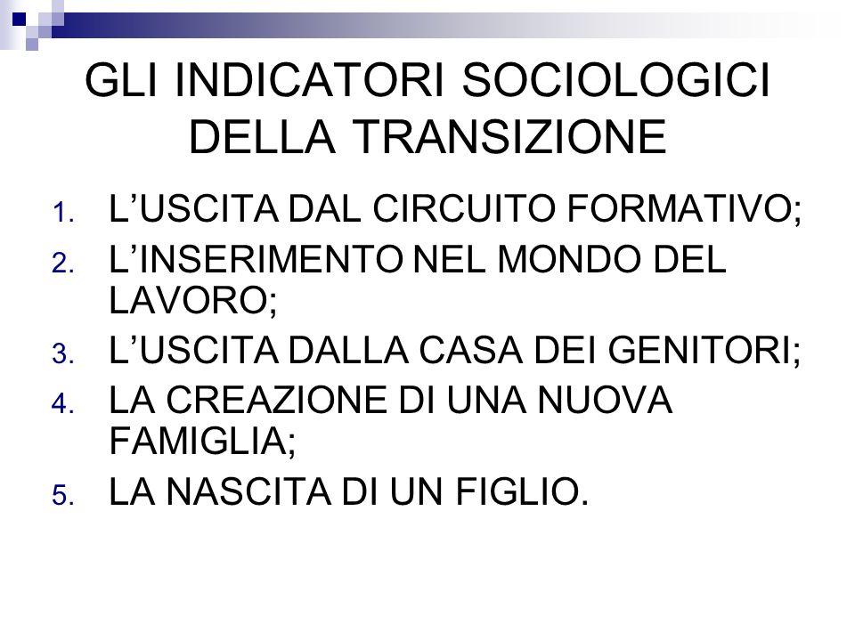 GLI INDICATORI SOCIOLOGICI DELLA TRANSIZIONE