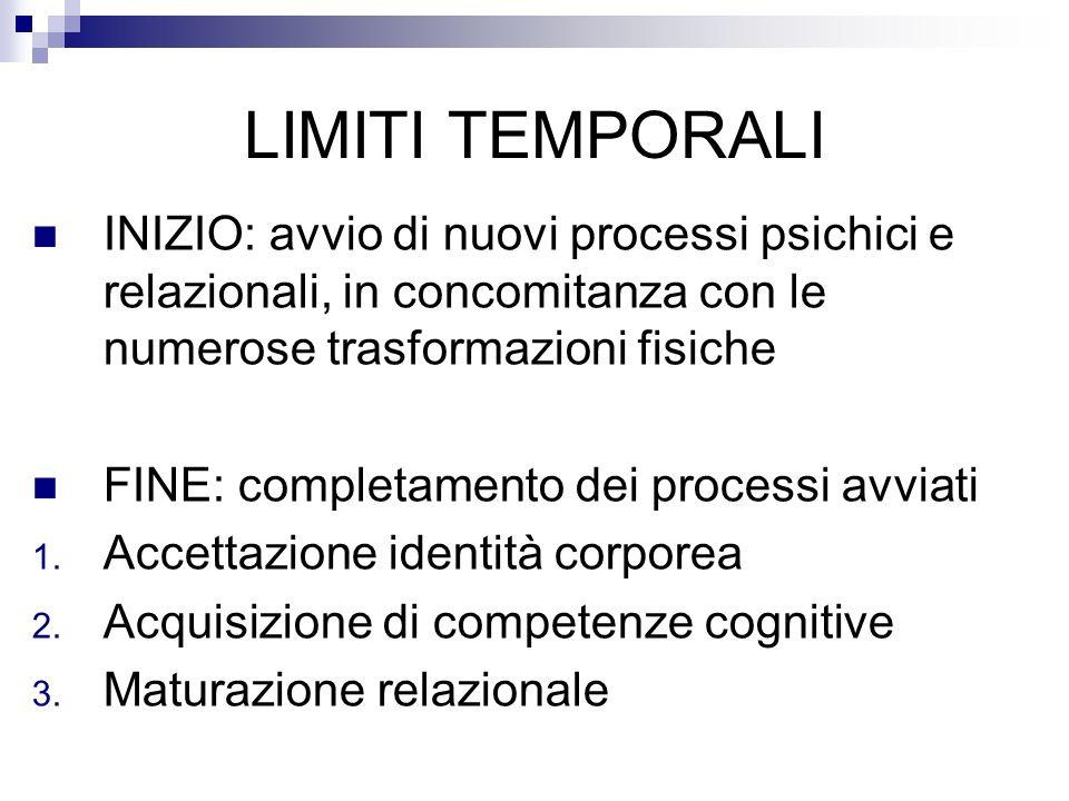 LIMITI TEMPORALI INIZIO: avvio di nuovi processi psichici e relazionali, in concomitanza con le numerose trasformazioni fisiche.