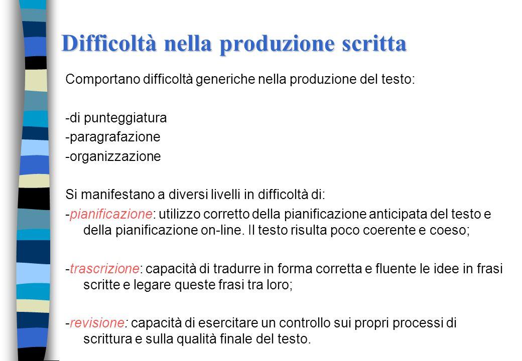 Difficoltà nella produzione scritta
