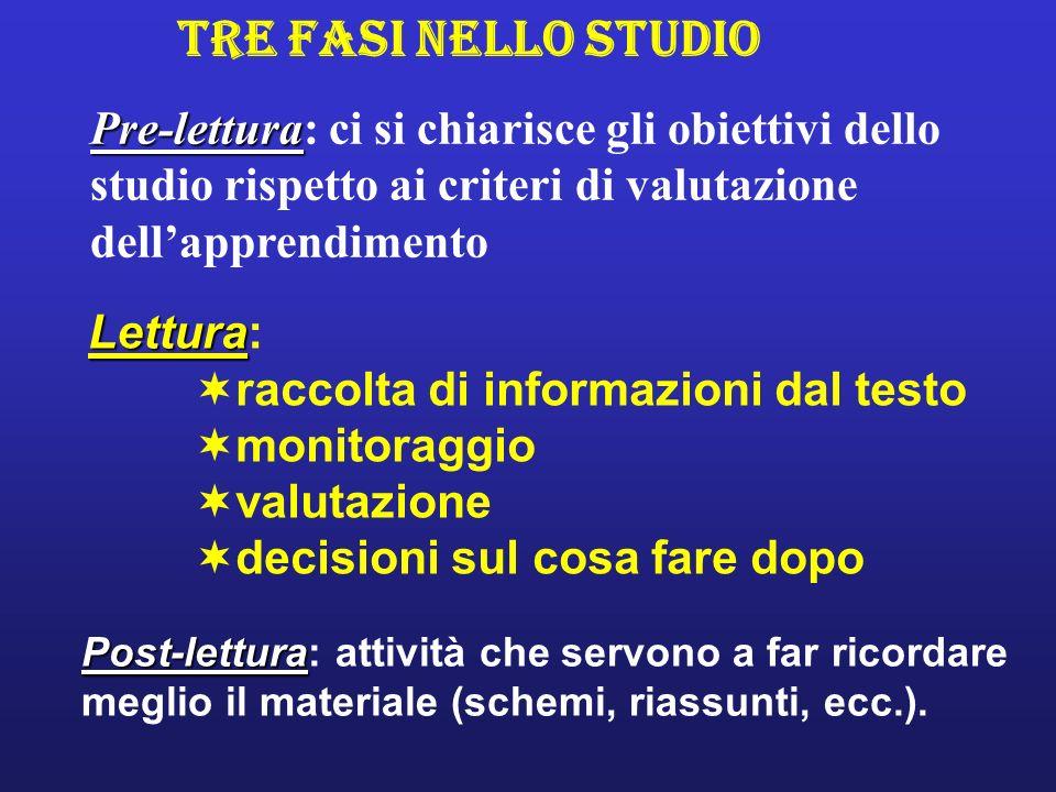Tre fasi nello studio Pre-lettura: ci si chiarisce gli obiettivi dello studio rispetto ai criteri di valutazione dell'apprendimento.