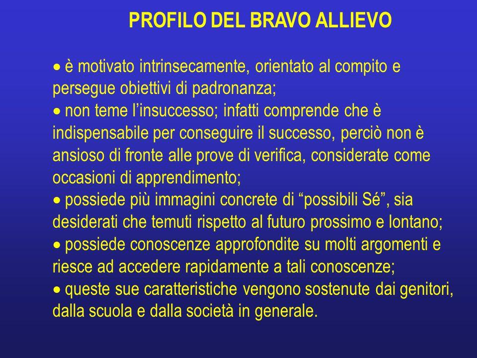 PROFILO DEL BRAVO ALLIEVO