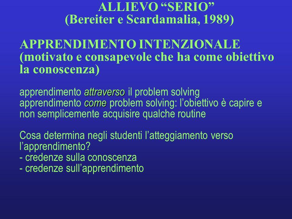 (Bereiter e Scardamalia, 1989)