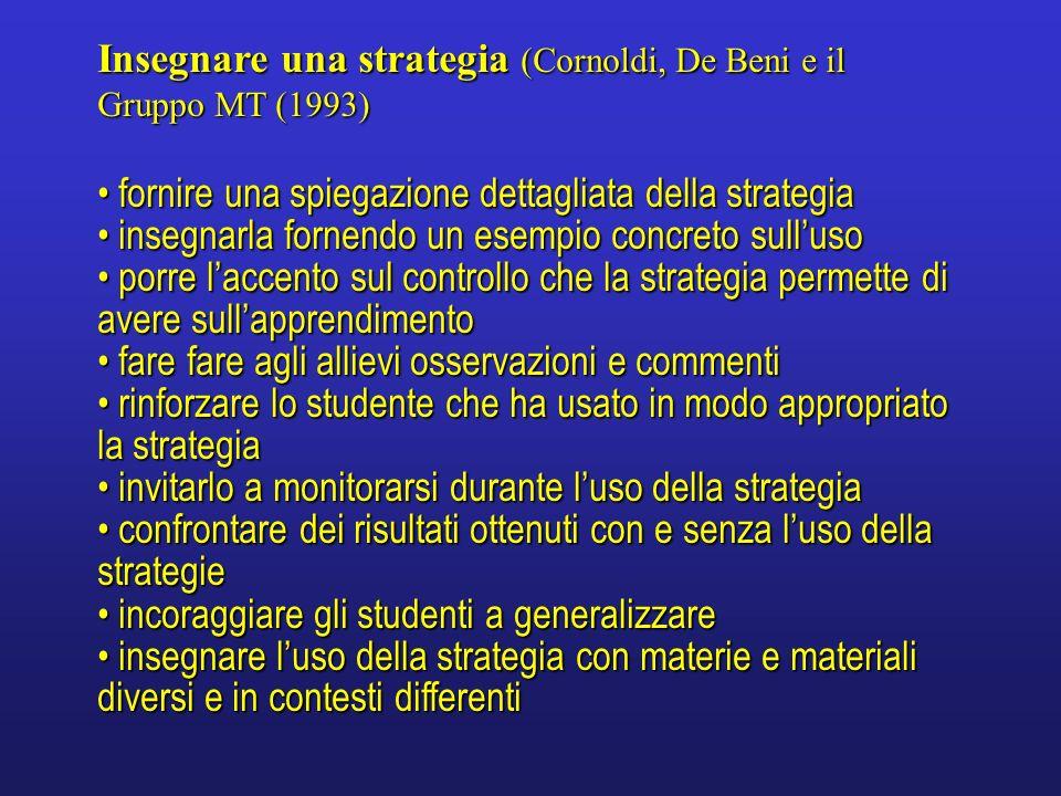Insegnare una strategia (Cornoldi, De Beni e il Gruppo MT (1993)