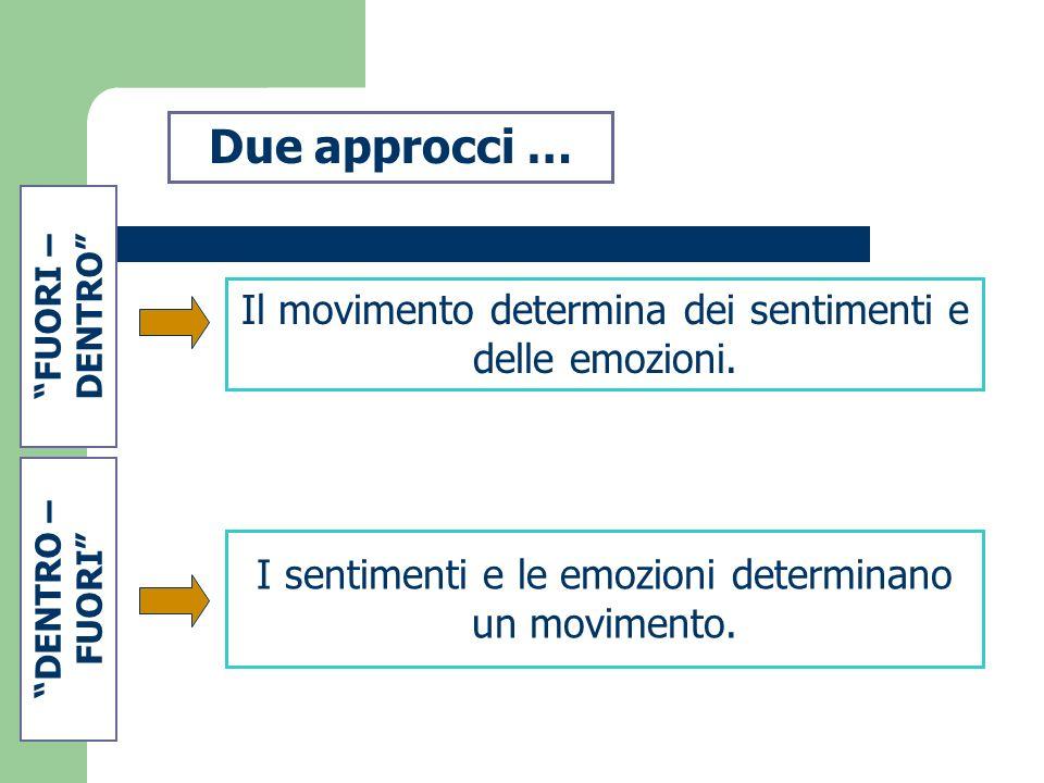Due approcci … Il movimento determina dei sentimenti e delle emozioni.