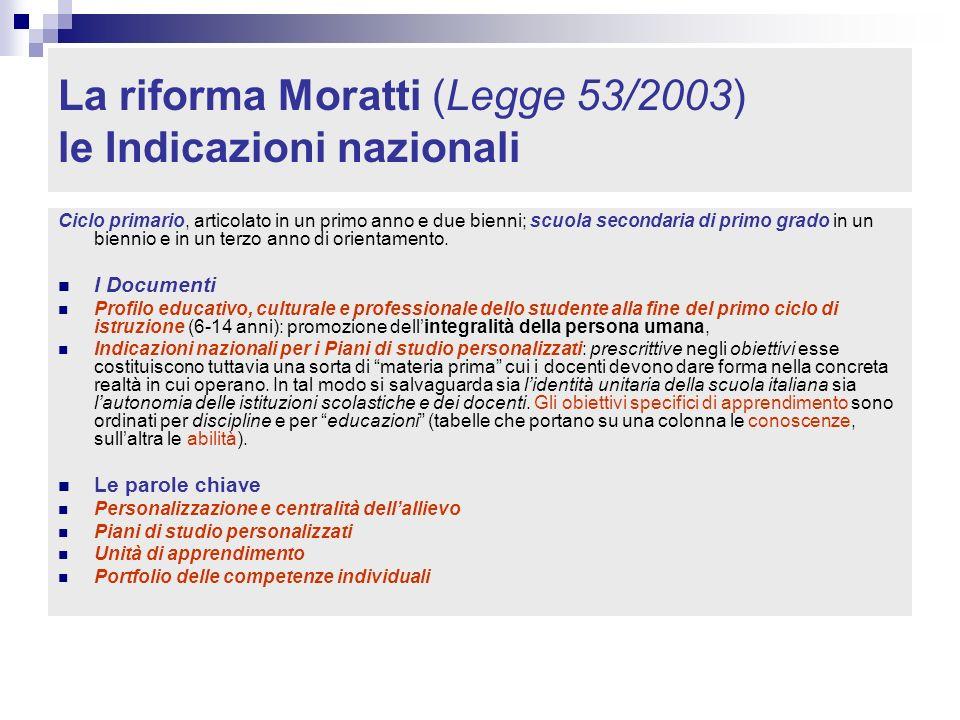 La riforma Moratti (Legge 53/2003) le Indicazioni nazionali