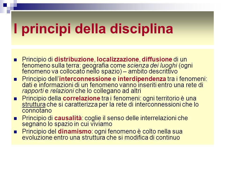 I principi della disciplina