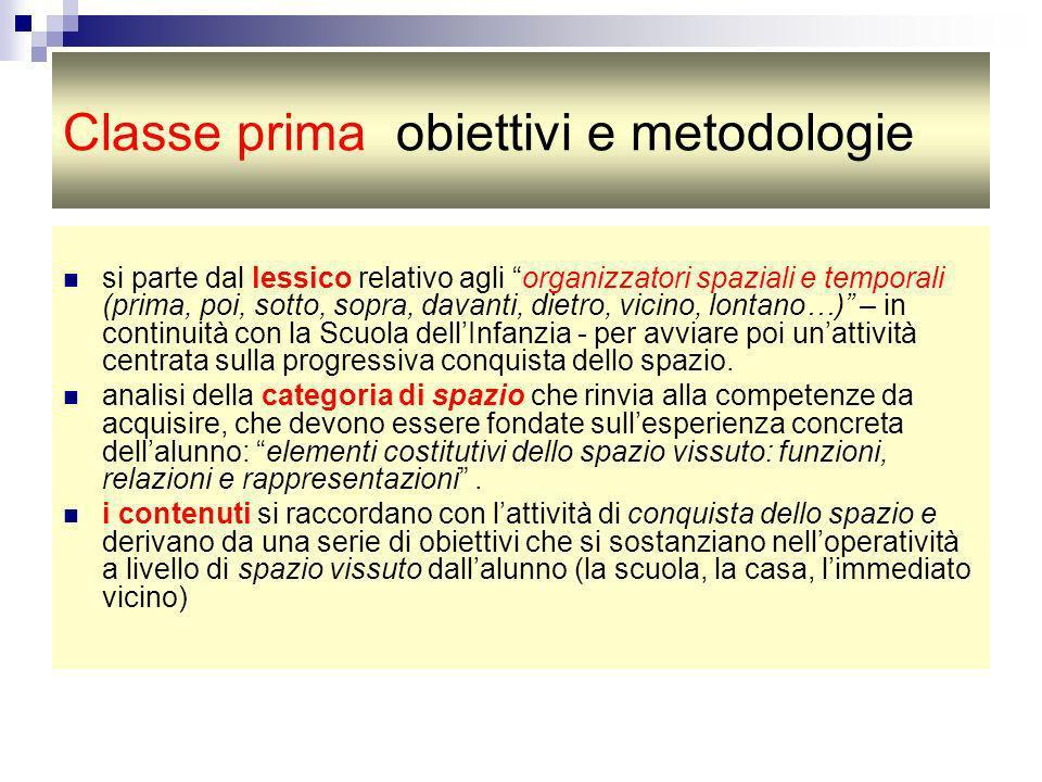 Classe prima obiettivi e metodologie