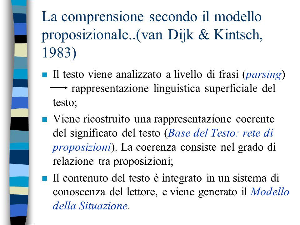 La comprensione secondo il modello proposizionale