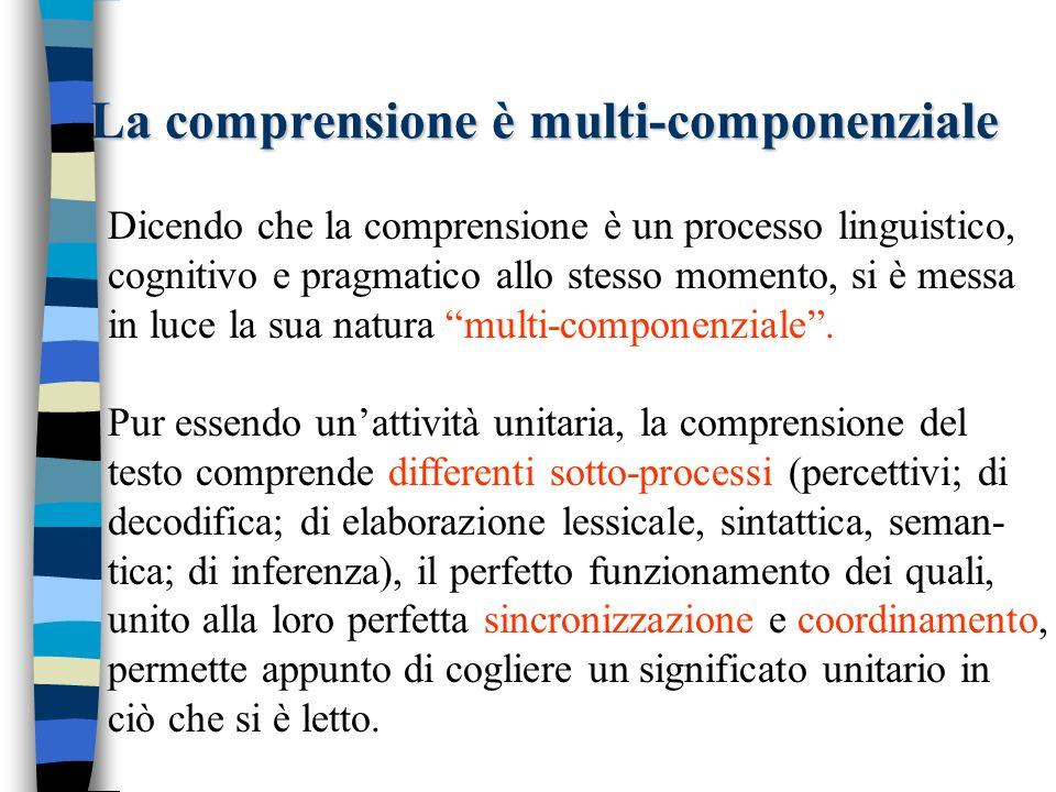 La comprensione è multi-componenziale
