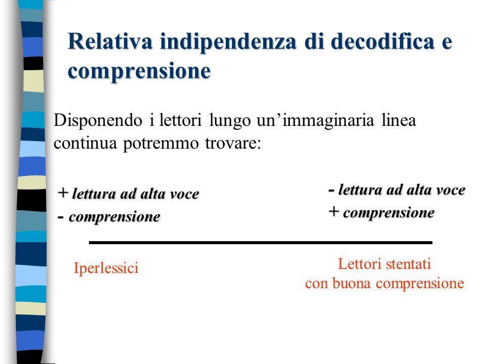 Relativa indipendenza di decodifica e comprensione