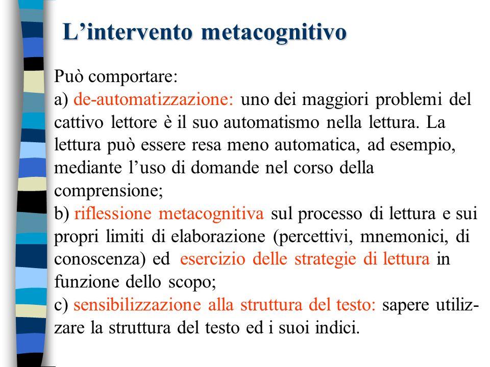 L'intervento metacognitivo