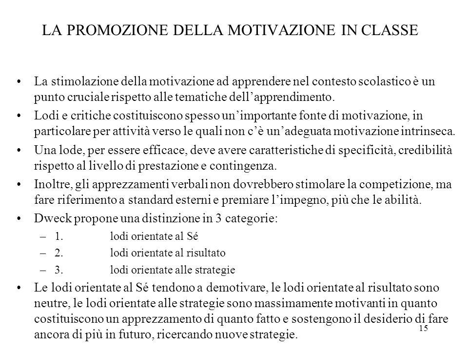 LA PROMOZIONE DELLA MOTIVAZIONE IN CLASSE