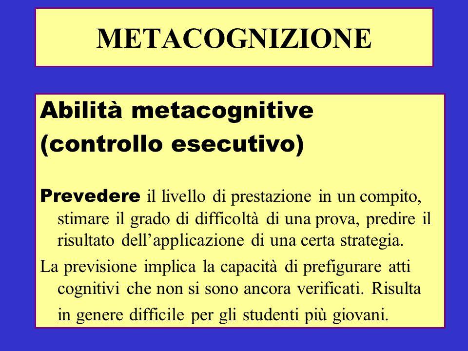 METACOGNIZIONE Abilità metacognitive (controllo esecutivo)