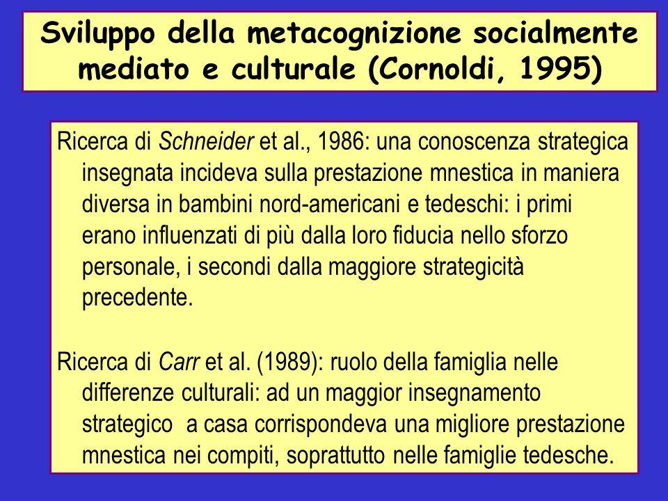 Sviluppo della metacognizione socialmente mediato e culturale (Cornoldi, 1995)