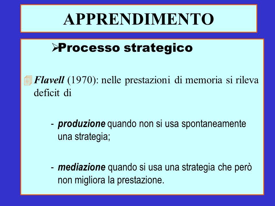 APPRENDIMENTO Processo strategico