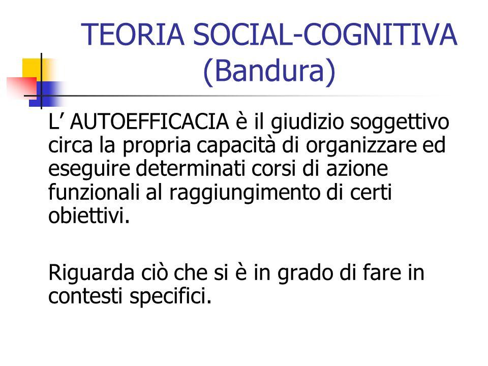 TEORIA SOCIAL-COGNITIVA (Bandura)