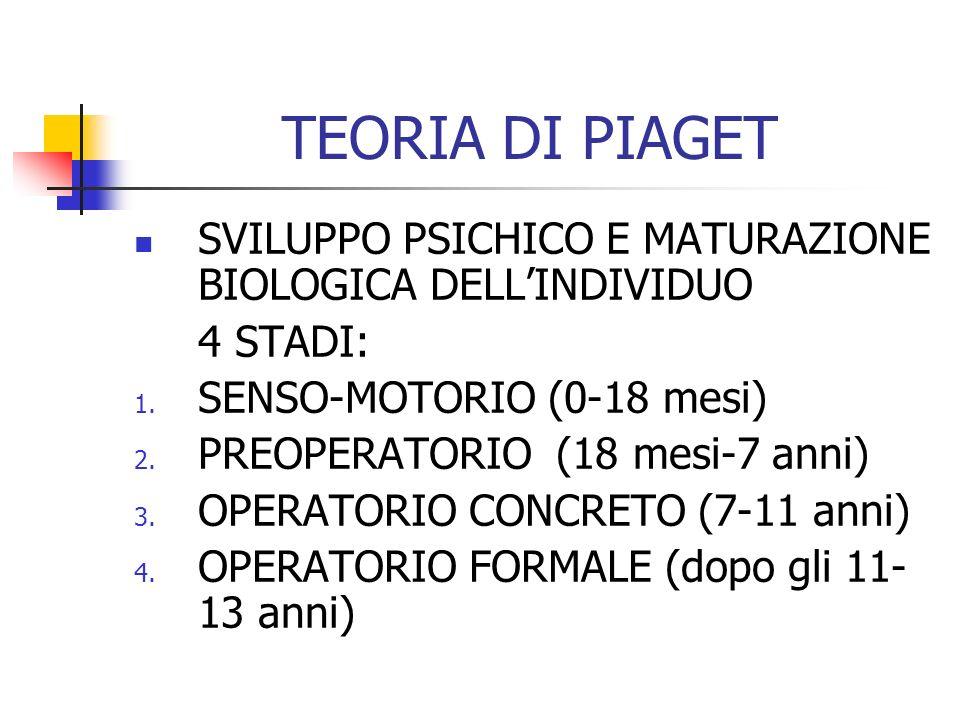 TEORIA DI PIAGET SVILUPPO PSICHICO E MATURAZIONE BIOLOGICA DELL'INDIVIDUO. 4 STADI: SENSO-MOTORIO (0-18 mesi)