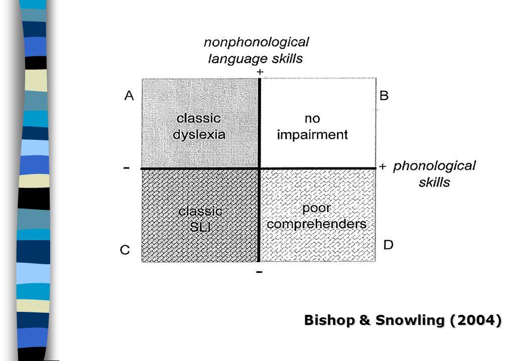 Bishop & Snowling (2004)