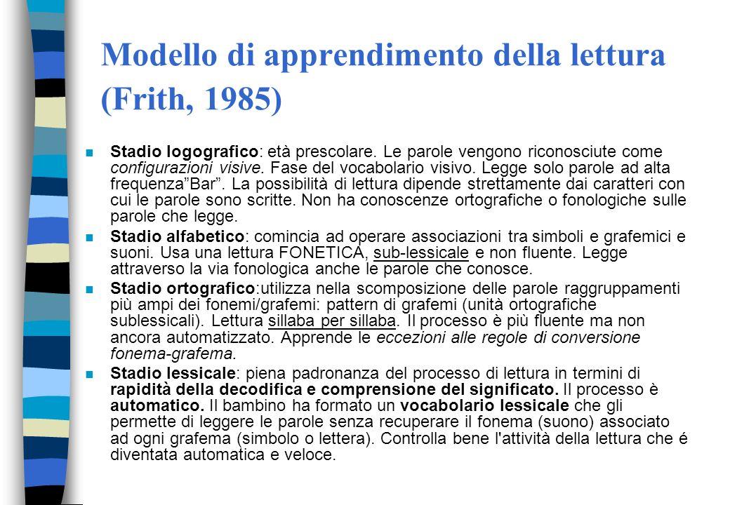 Modello di apprendimento della lettura (Frith, 1985)