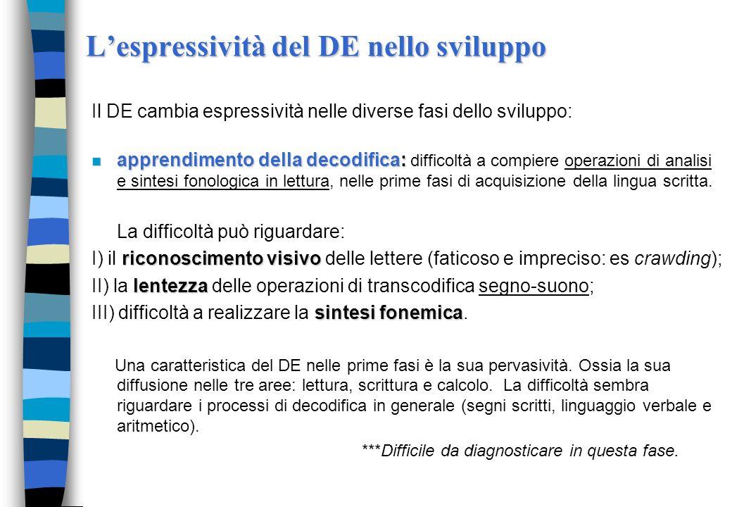 L'espressività del DE nello sviluppo