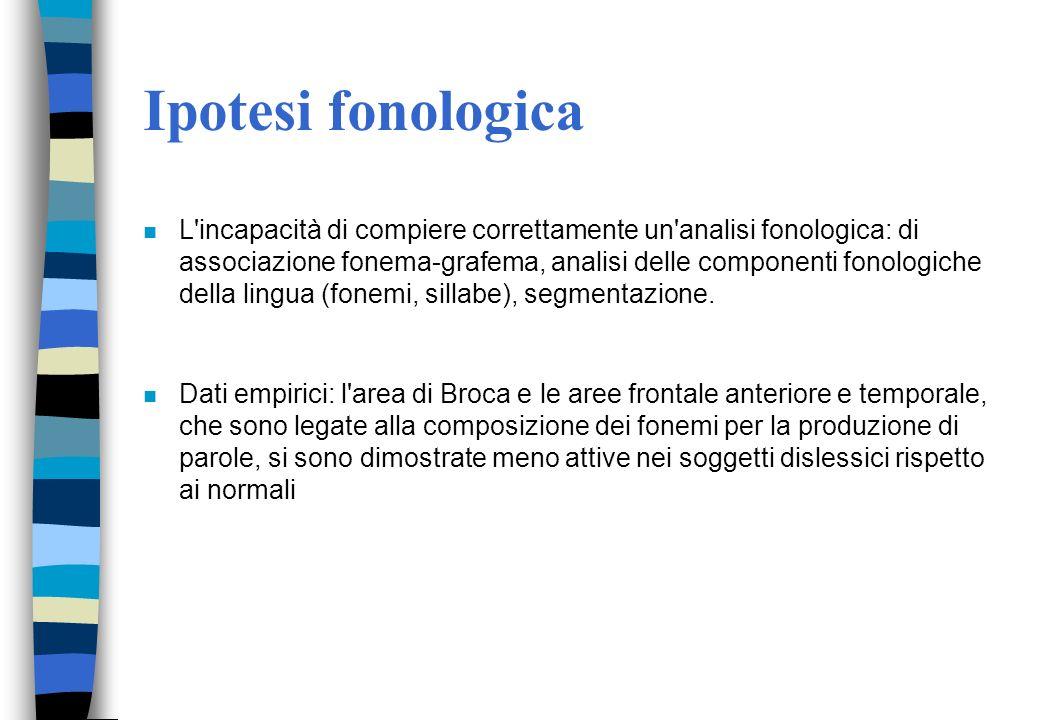 Ipotesi fonologica