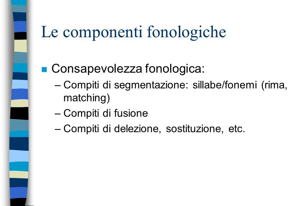Le componenti fonologiche